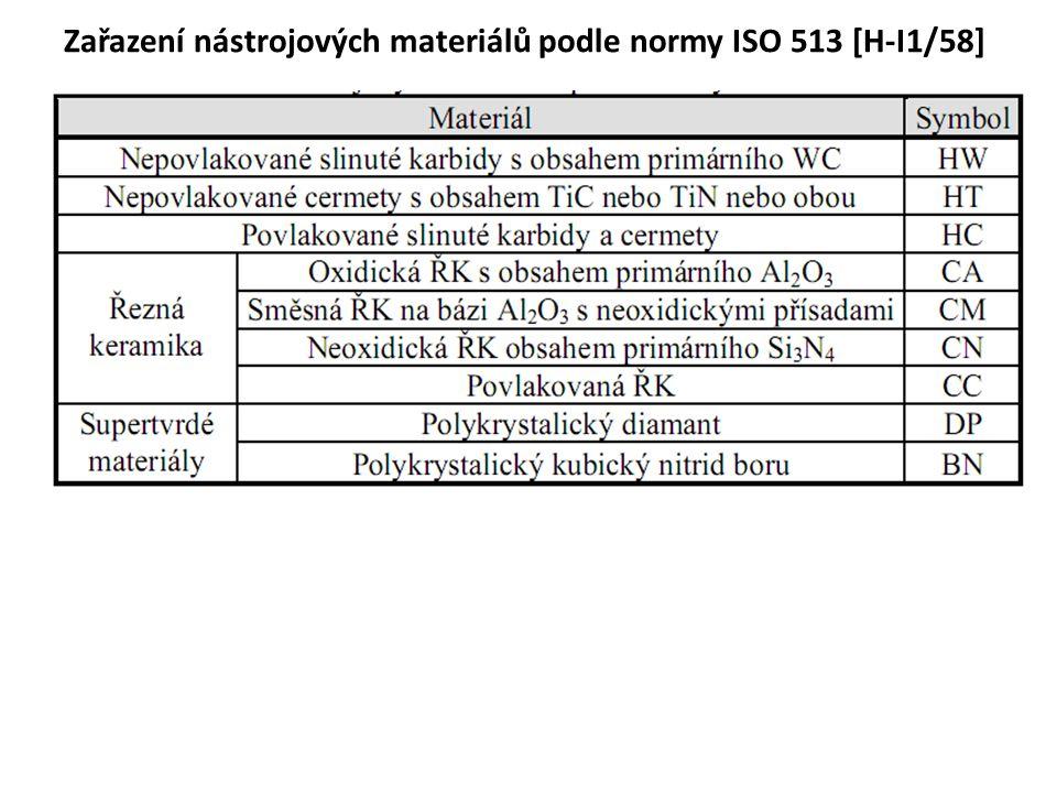 Zařazení nástrojových materiálů podle normy ISO 513 [H-I1/58]